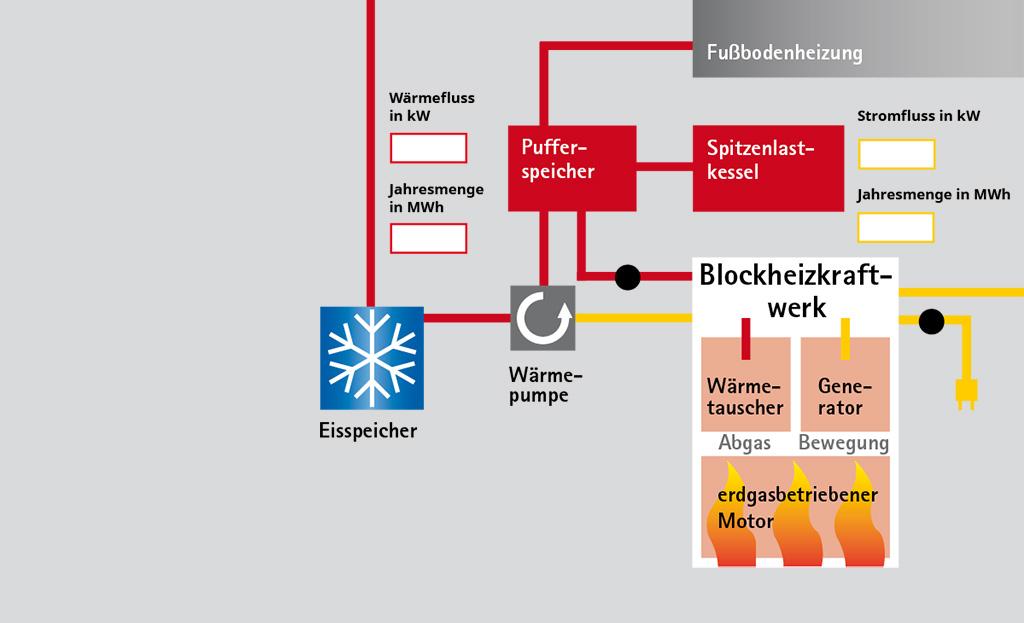 Fein Wie Funktioniert Mein Kessel Galerie - Elektrische Schaltplan ...